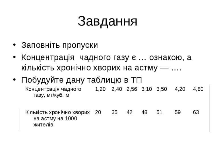 Завдання Заповніть пропуски Концентрація чадного газу є … ознакою, а кількіст...