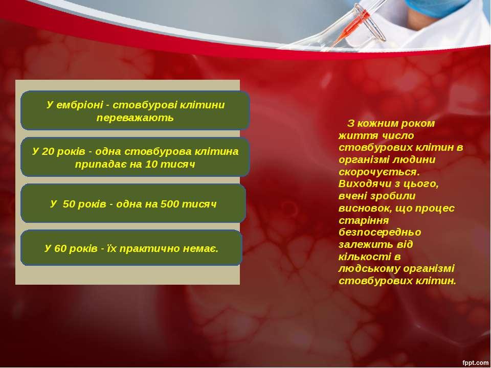 З кожним роком життя число стовбурових клітин в організмі людини скорочується...