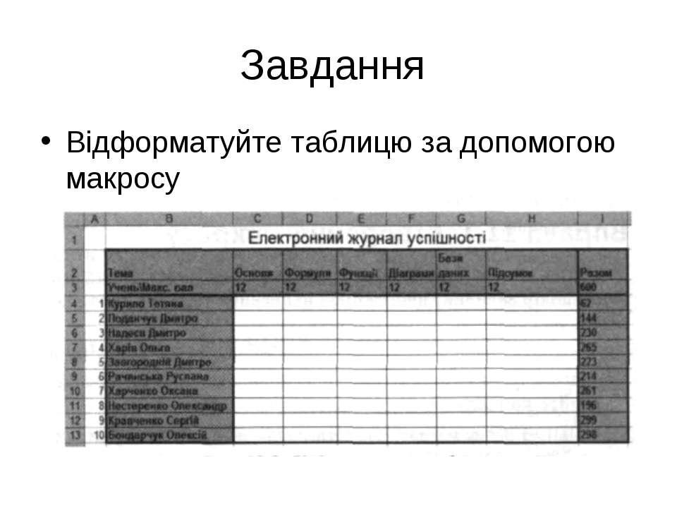 Завдання Відформатуйте таблицю за допомогою макросу