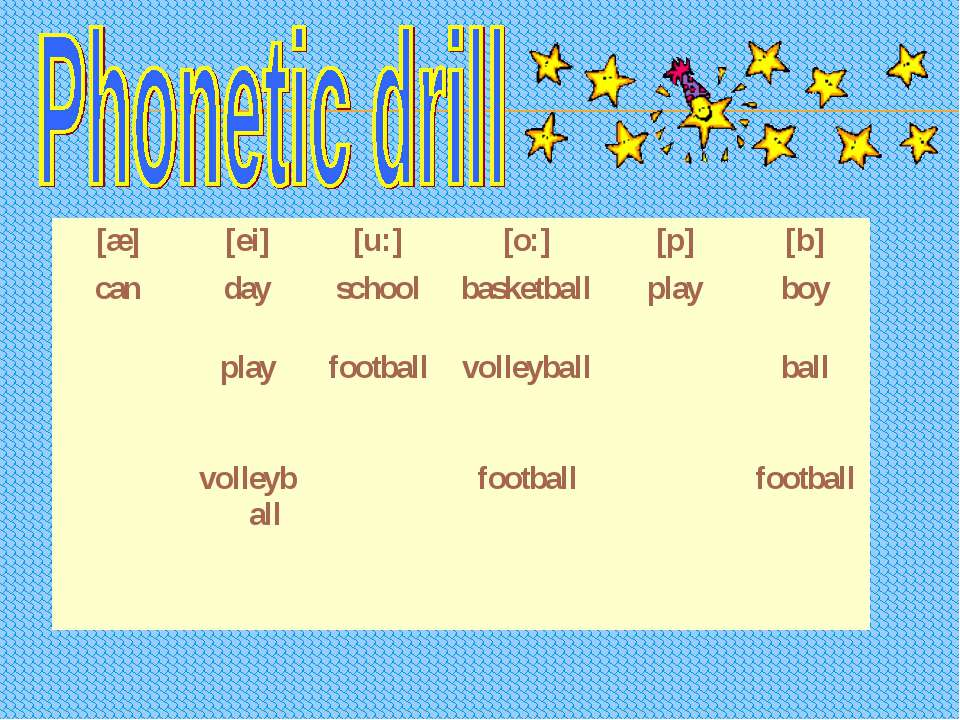 [æ] [ei] [u:] [o:] [p] [b] can day school basketball play boy play football v...