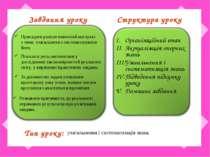 Завдання уроку Тип уроку: Структура уроку Пригадати раніше вивчений матеріал ...