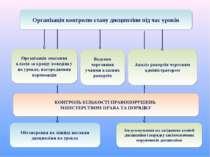 Обговорення на лінійці питання дисципліни на уроках Організація змагання клас...