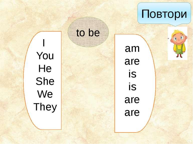 I You He She We They am are is is are are to be Повтори