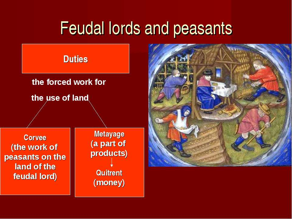 Feudal lords and peasants Duties Corvee (the work of peasants on the land of ...