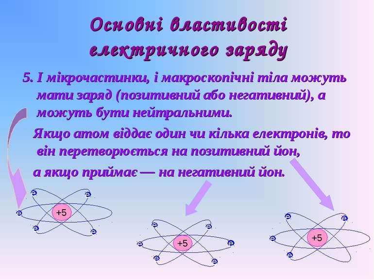 Основні властивості електричного заряду 5. І мікрочастинки, і макроскопічні т...