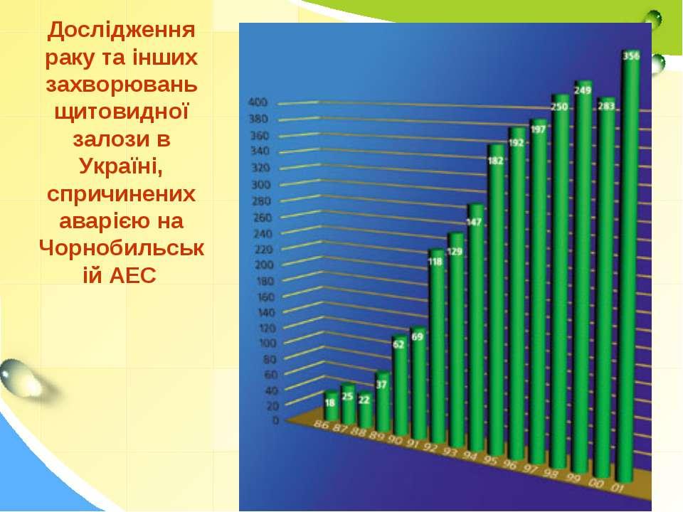 Дослідження раку та інших захворювань щитовидної залози в Україні, спричинени...