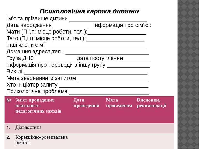 Психологічна картка дитини Ім'я та прізвище дитини _________________________ ...