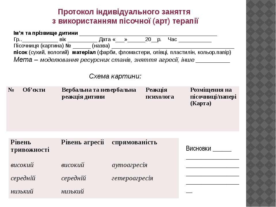Протокол індивідуального заняття з використанням пісочної (арт) терапії Ім'я ...