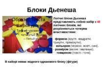 Блоки Дьенеша Логічні блоки Дьєнеша представляють собою набір з 48 логічних б...