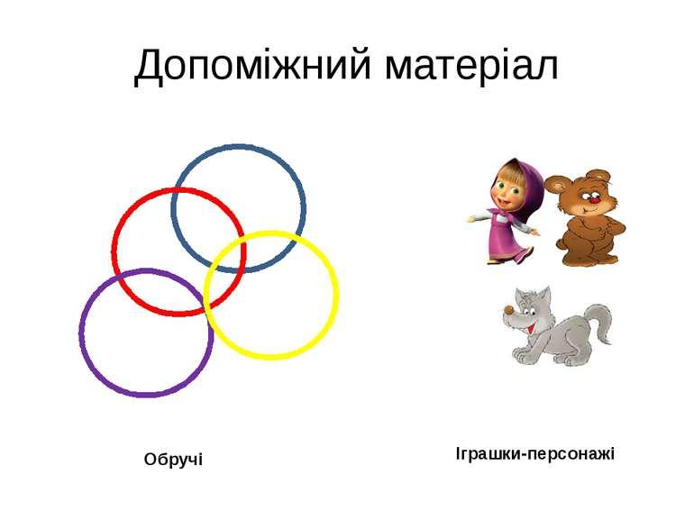 Допоміжний матеріал Обручі Іграшки-персонажі