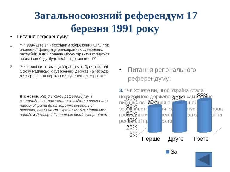 Спроба державного перевороту 19 серпня 1991 року Створення ДКНС: О.Бакланов В...