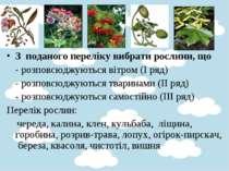 З поданого переліку вибрати рослини, що - розповсюджуються вітром (І ряд) - р...