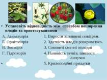 Установіть відповідність між способом поширення плодів та пристосуваннями А. ...