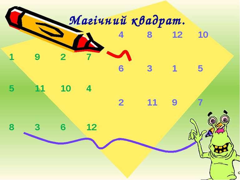Магічний квадрат. 1 9 2 7 5 11 10 4 8 3 6 12 4 8 12 10 6 3 1 5 2 11 9 7
