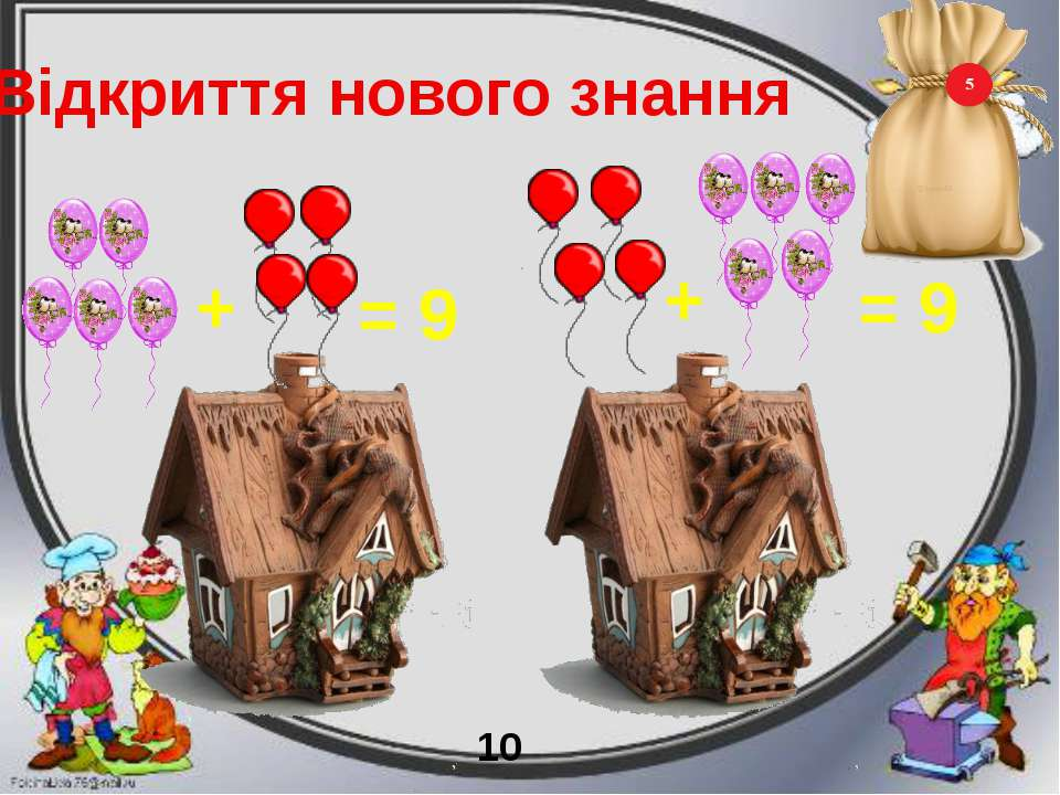 Відкриття нового знання + = 9 + = 9 10
