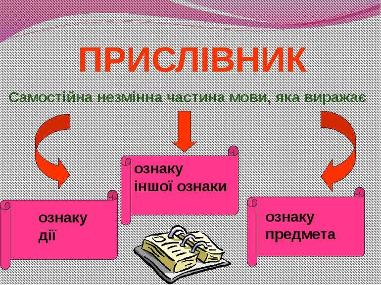 ПРИСЛІВНИК Самостійна незмінна частина мови, яка виражає ознаку іншої озн...
