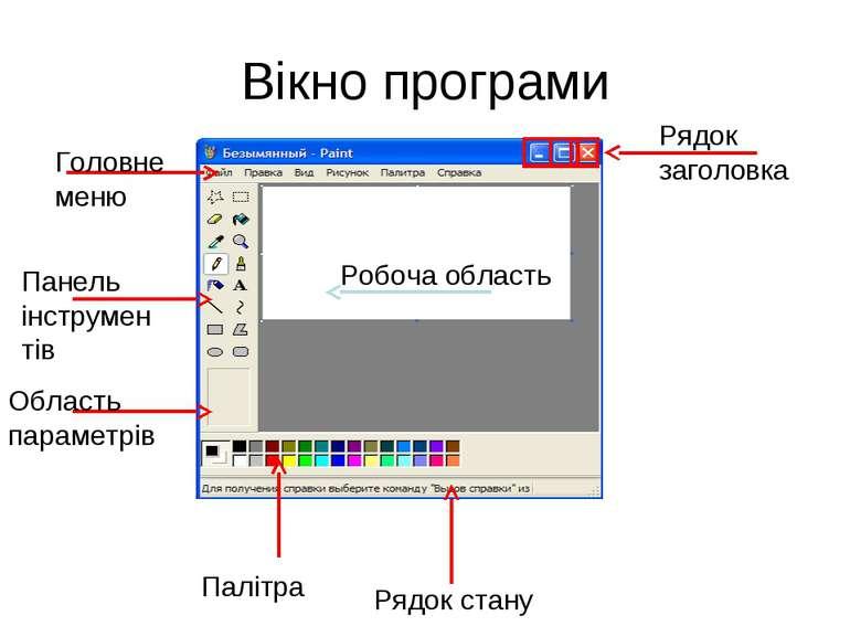 Головне меню Панель інструментів Область параметрів Рядок заголовка Робоча об...