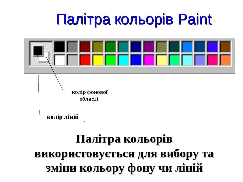 Палітра кольорів Paint Палітра кольорів використовується для вибору та зміни ...
