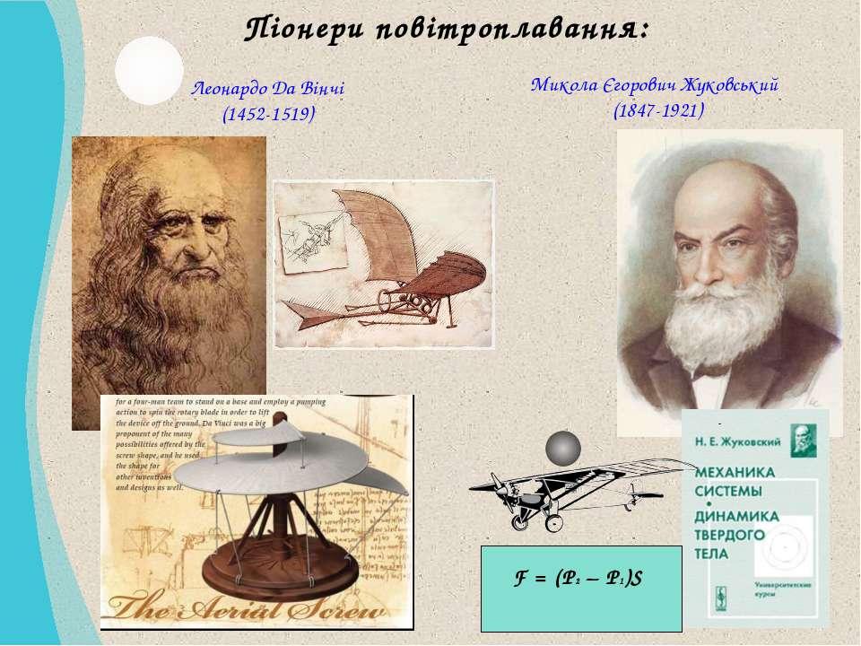 Микола Єгорович Жуковський (1847-1921) Піонери повітроплавання: Леонардо Да В...