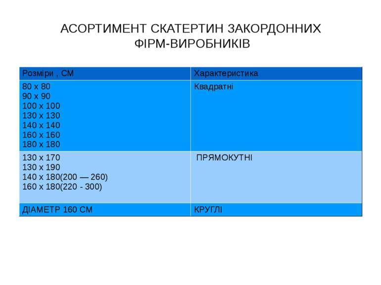 АСОРТИМЕНТ СКАТЕРТИН ЗАКОРДОННИХ ФІРМ-ВИРОБНИКІВ