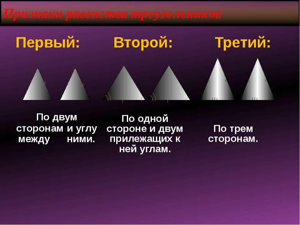Построение треугольника 1 2 3 4 5 6 7 8 9 10 11 12 13 14 15 1 2 3 4 5 6 7 8 9...