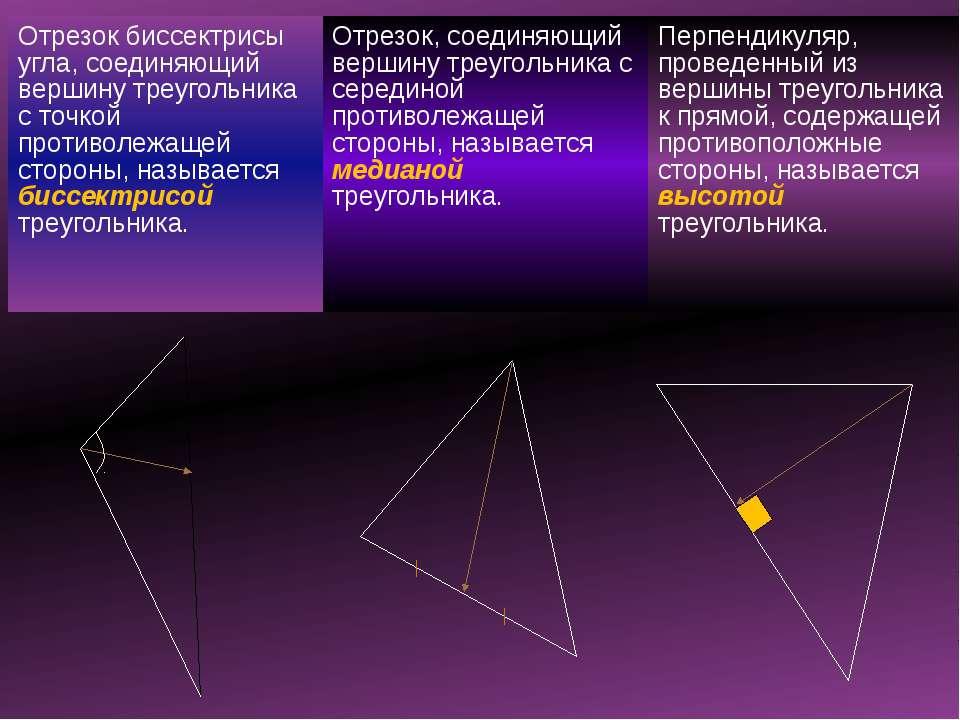 Равных сторон нет – (разносторонние) Две равные стороны – (равнобедренные) Вс...