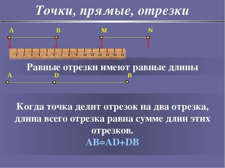 Точки, прямые, отрезки A B M N Равные отрезки имеют равные длины A D B Когда ...