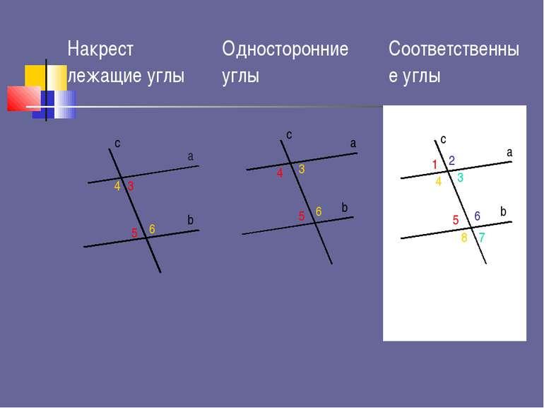 a b c c a b c a b 3 5 4 6 5 3 4 6 1 5 4 8 2 6 3 7 Накрест лежащие углы Одност...