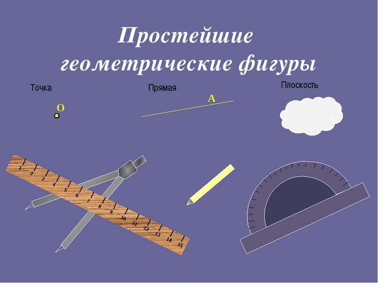 Простейшие геометрические фигуры O A Точка Прямая Плоскость