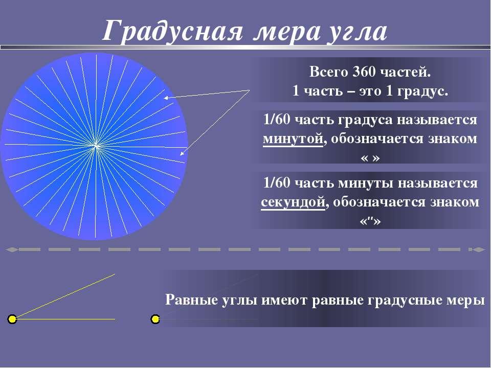 Градусная мера угла Всего 360 частей. 1 часть – это 1 градус. 1/60 часть град...