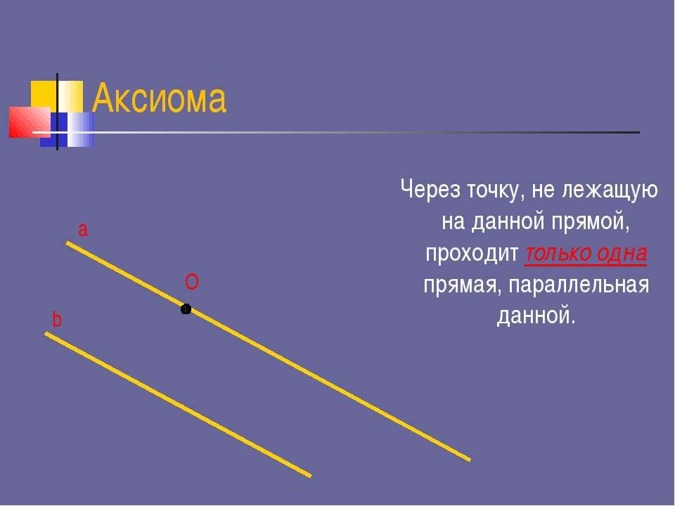 Аксиома Через точку, не лежащую на данной прямой, проходит только одна прямая...