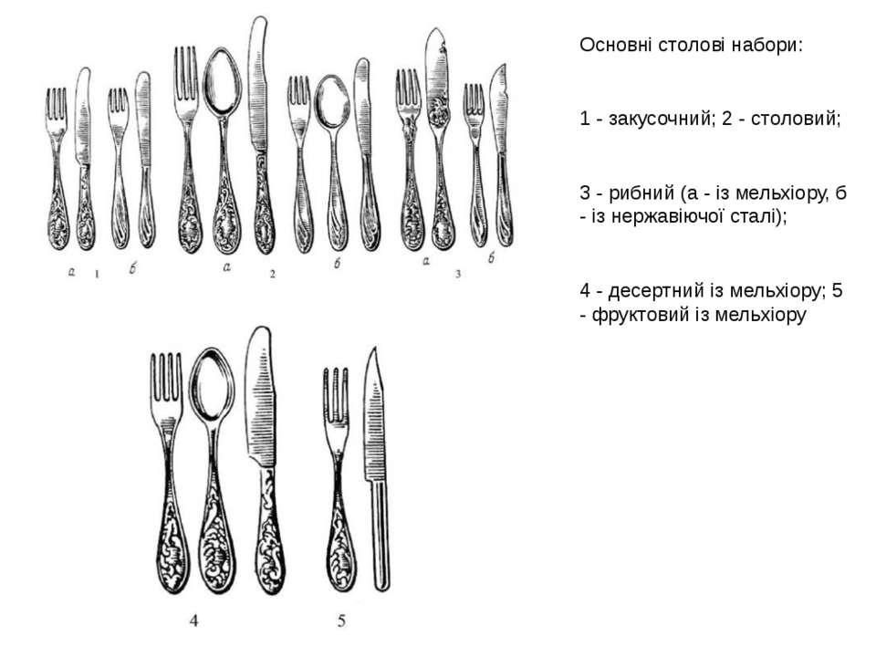 Основні столові набори: 1 - закусочний; 2 - столовий; 3 - рибний (а - із мель...