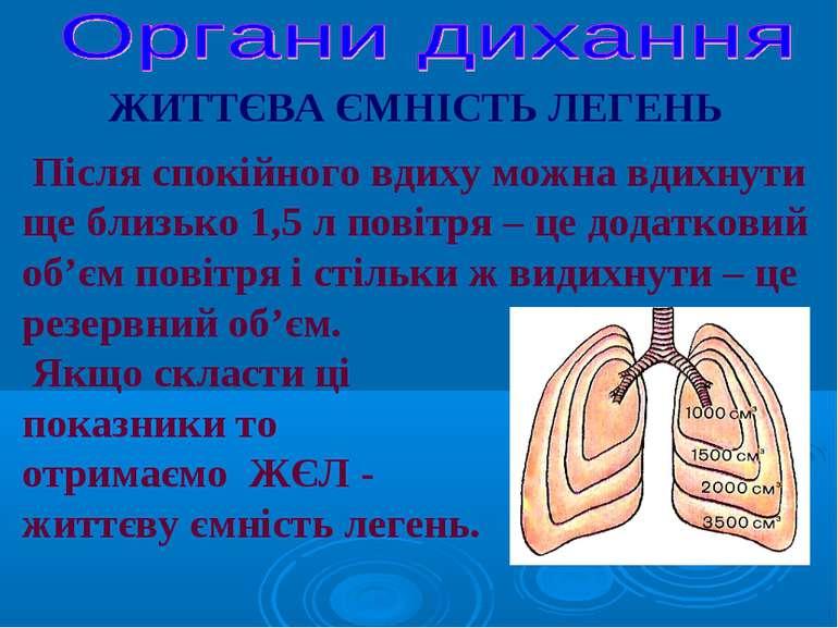 Після спокійного вдиху можна вдихнути ще близько 1,5 л повітря – це додаткови...