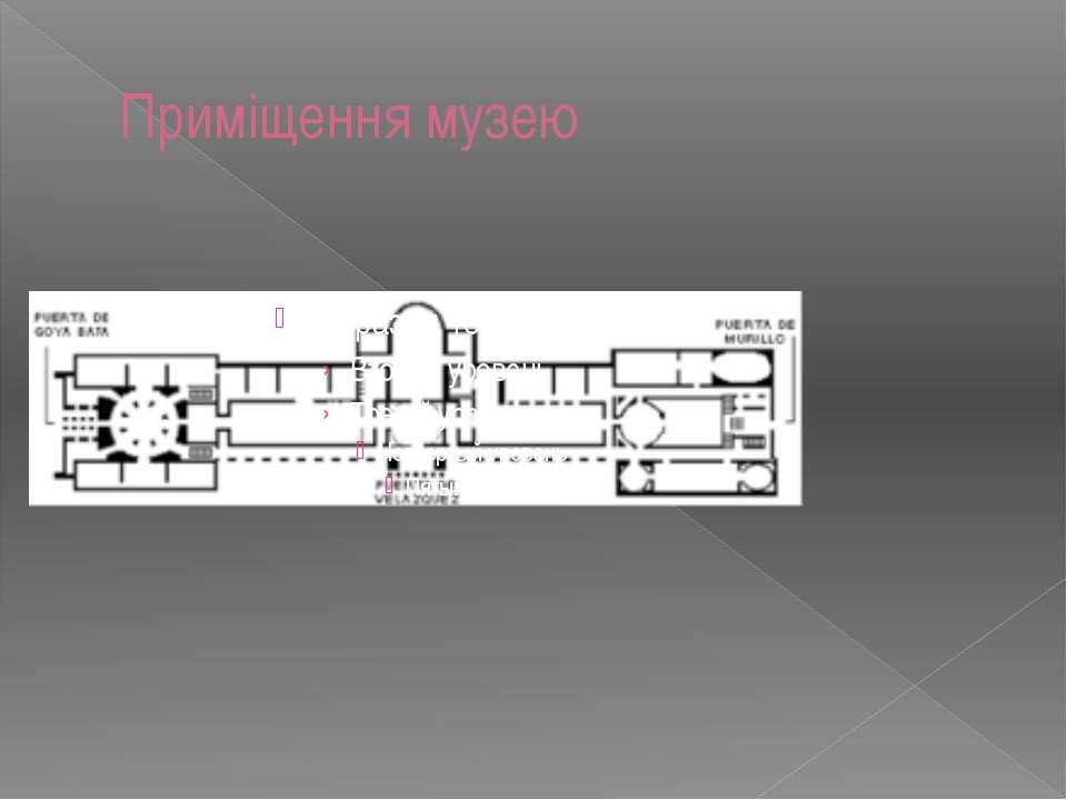 Приміщення музею