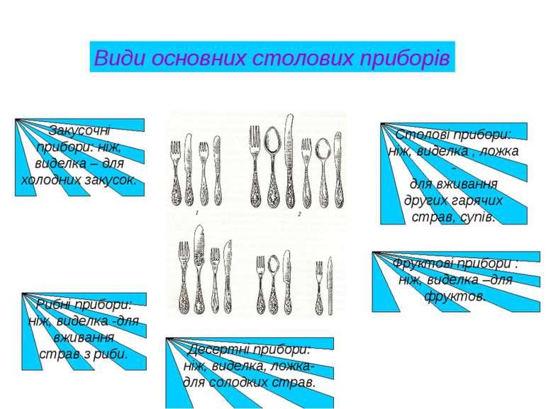 Види основних столових приборів Столові прибори: ніж, виделка , ложка - для в...