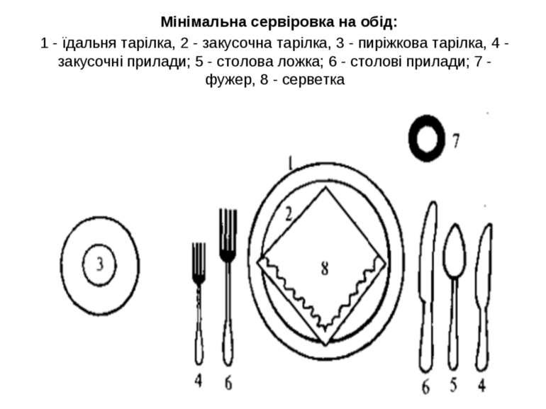 Мінімальна сервіровка на обід: 1 - їдальня тарілка, 2 - закусочна тарілка, 3 ...