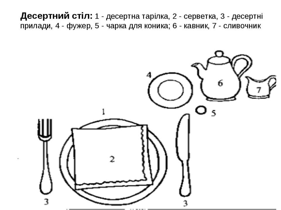 Десертний стіл: 1 - десертна тарілка, 2 - серветка, 3 - десертні прилади, 4 -...