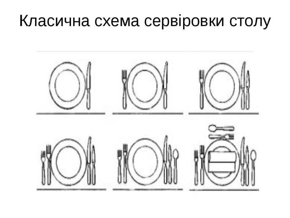 Класична схема сервіровки столу