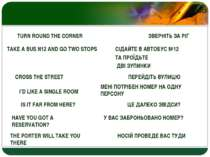 TURN ROUND THE CORNER ЗВЕРНІТЬ ЗА РІГ TAKE A BUS N12 AND GO TWO STOPS СІДАЙТЕ...