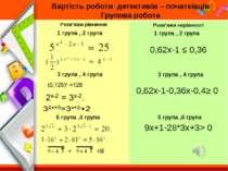 Розв'яжи рівняння Розв'яжи нерівності 0,62х-1 ≤ 0,36 0,62х-1-0,36х-0,4≥ 0 9х+...