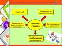 Показникові рівнняння та нерівності Методи розв'язування показникових рівнянь...