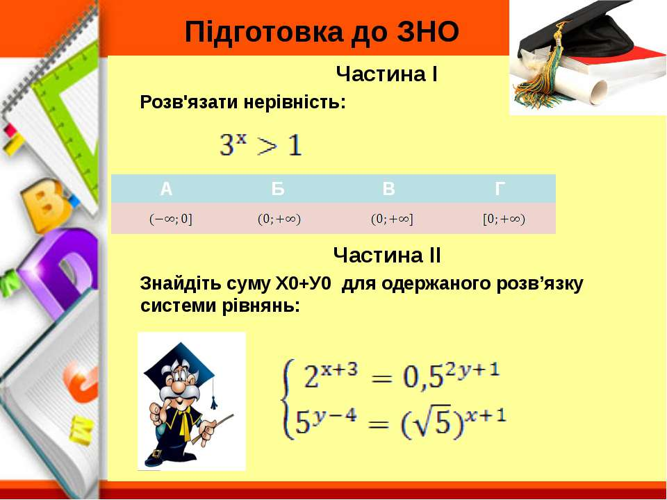 Частина І Розв'язати нерівність: Частина ІІ Знайдіть суму Х0+У0 для одержаног...