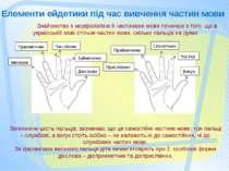 Знайомство з морфологією й частинами мови починаю з того, що в українській мо...