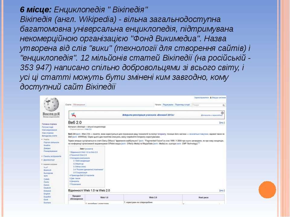 """6 місце:Енциклопедія """" Вікіпедія"""" Вікіпедія (англ. Wikipedia) - вільна загал..."""