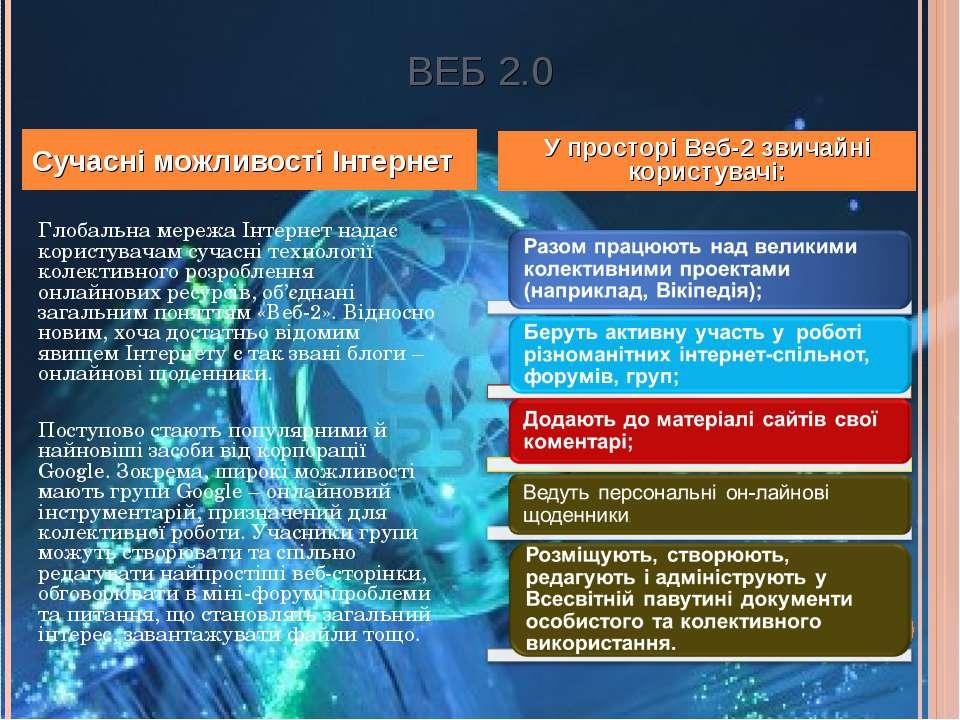 ВЕБ 2.0 Сучасні можливості Інтернет У просторі Веб-2 звичайні користувачі: Гл...