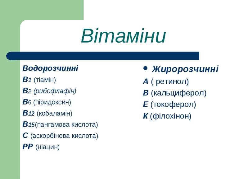 Вітаміни Водорозчинні В1 (тіамін) В2 (рибофлафін) В6 (піридоксин) В12 (кобала...
