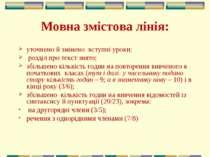 Мовна змістова лінія: уточнено й змінено вступні уроки; розділ про текст знят...