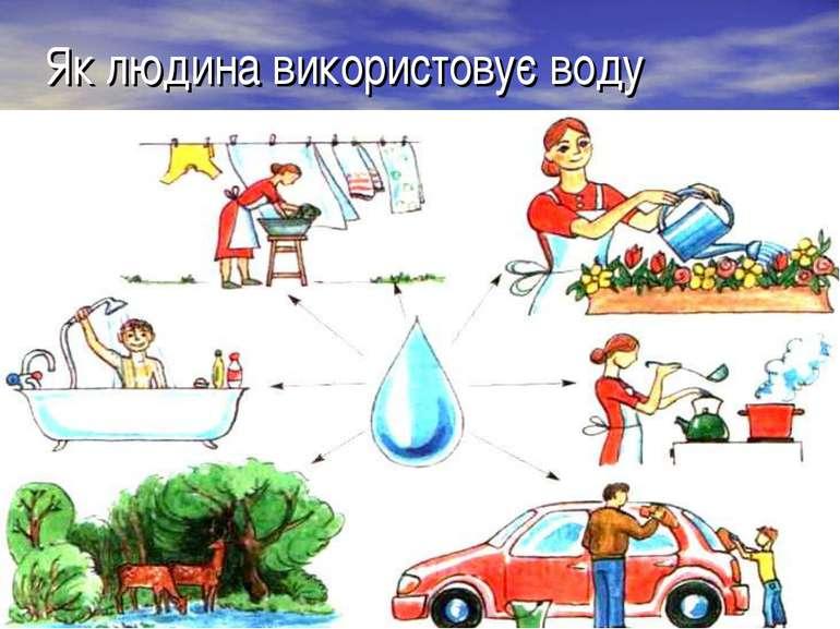 Як людина використовує воду