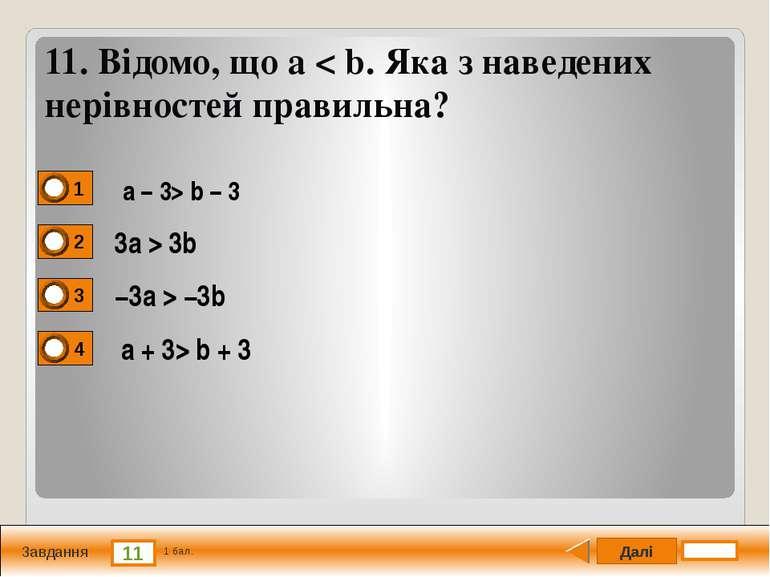 Далі 11 1 бал. 11. Вiдомо, що a < b. Яка з наведених нерiвностей правильна? a...