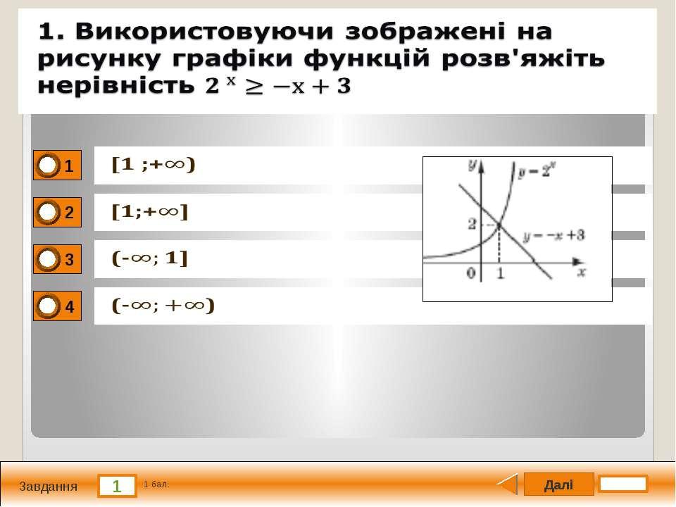 Далі 1 1 бал. Завдання 1 2 3 4 Текст задания Вариант ответа № 1 Вариант ответ...
